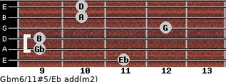 Gbm6/11#5/Eb add(m2) guitar chord