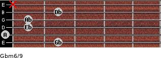 Gbm6/9 for guitar on frets 2, 0, 1, 1, 2, x