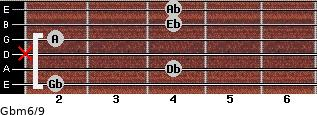 Gbm6/9 for guitar on frets 2, 4, x, 2, 4, 4