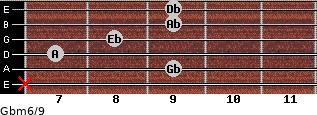 Gbm6/9 for guitar on frets x, 9, 7, 8, 9, 9
