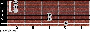 Gbm6/9/A for guitar on frets 5, 4, 4, 2, 2, 2