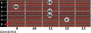 Gbm6/9/A for guitar on frets x, 12, 11, 11, 9, 11