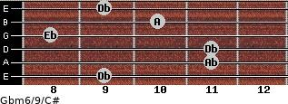 Gbm6/9/C# for guitar on frets 9, 11, 11, 8, 10, 9