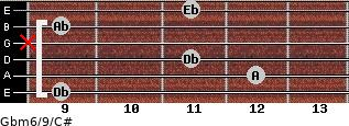 Gbm6/9/C# for guitar on frets 9, 12, 11, x, 9, 11