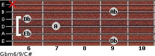 Gbm6/9/C# for guitar on frets 9, 6, 7, 6, 9, x