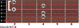 Gbm6/9/C# for guitar on frets x, 4, 4, 2, 4, 2