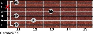 Gbm6/9/Eb for guitar on frets 11, 12, 11, 13, x, 11