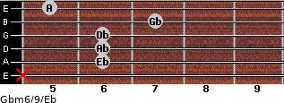 Gbm6/9/Eb for guitar on frets x, 6, 6, 6, 7, 5