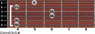 Gbm6/9/G# for guitar on frets 4, 4, 6, 6, 4, 5