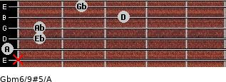 Gbm6/9#5/A for guitar on frets x, 0, 1, 1, 3, 2