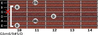 Gbm6/9#5/D for guitar on frets 10, 11, 12, x, 10, 11