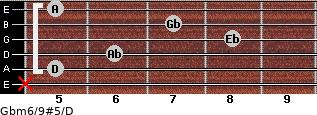 Gbm6/9#5/D for guitar on frets x, 5, 6, 8, 7, 5