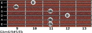Gbm6/9#5/Eb for guitar on frets 11, 11, 12, 11, 9, 10