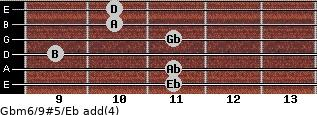 Gbm6/9#5/Eb add(4) guitar chord