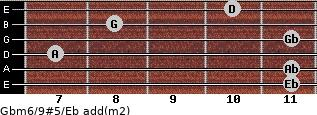 Gbm6/9#5/Eb add(m2) guitar chord