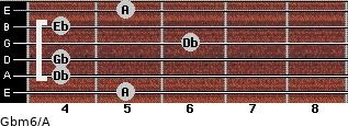 Gbm6/A for guitar on frets 5, 4, 4, 6, 4, 5