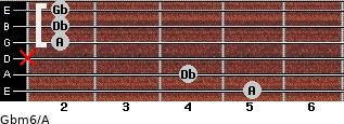 Gbm6/A for guitar on frets 5, 4, x, 2, 2, 2