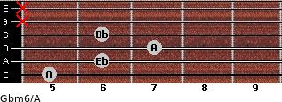Gbm6/A for guitar on frets 5, 6, 7, 6, x, x
