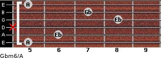 Gbm6/A for guitar on frets 5, 6, x, 8, 7, 5
