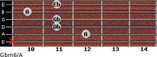 Gbm6/A for guitar on frets x, 12, 11, 11, 10, 11