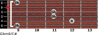 Gbm6/C# for guitar on frets 9, 12, 11, 11, x, 9