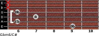 Gbm6/C# for guitar on frets 9, 6, 7, 6, x, x