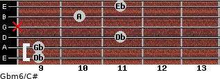 Gbm6/C# for guitar on frets 9, 9, 11, x, 10, 11