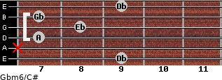 Gbm6/C# for guitar on frets 9, x, 7, 8, 7, 9