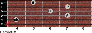Gbm6/C# for guitar on frets x, 4, 7, 6, 7, 5