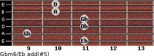 Gbm6/Eb add(#5) guitar chord