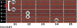 Gbm6#5 for guitar on frets 14, 12, 12, 11, x, 11