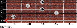 Gbm6#5 for guitar on frets x, 9, 12, 11, 10, 11