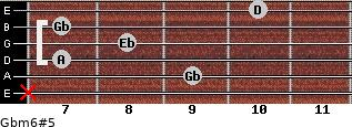 Gbm6#5 for guitar on frets x, 9, 7, 8, 7, 10