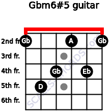 Gbm6#5 for guitar on frets 2, 5, 4, 2, 4, 2