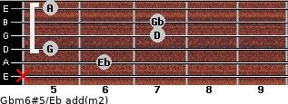 Gbm6#5/Eb add(m2) guitar chord