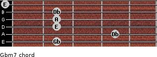 Gbm7 for guitar on frets 2, 4, 2, 2, 2, 0