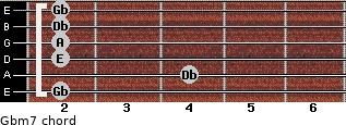 Gbm7 for guitar on frets 2, 4, 2, 2, 2, 2