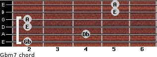 Gbm7 for guitar on frets 2, 4, 2, 2, 5, 5