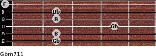 Gbm7/11 for guitar on frets 2, 2, 4, 2, 2, 0