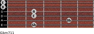 Gbm7/11 for guitar on frets 2, 4, 2, 2, 0, 0