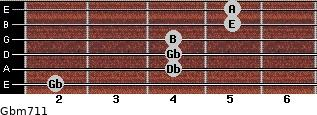 Gbm7/11 for guitar on frets 2, 4, 4, 4, 5, 5