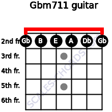 Gbm7/11 for guitar on frets 2, 2, 2, 2, 2, 2