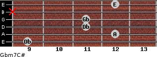 Gbm7/C# for guitar on frets 9, 12, 11, 11, x, 12