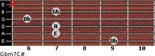Gbm7/C# for guitar on frets 9, 7, 7, 6, 7, x