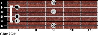 Gbm7/C# for guitar on frets 9, 7, 7, 9, 7, 9