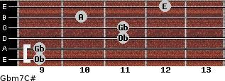 Gbm7/C# for guitar on frets 9, 9, 11, 11, 10, 12