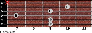 Gbm7/C# for guitar on frets 9, 9, 7, 9, 10, x
