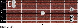 Gbm7/C# for guitar on frets 9, 9, 7, 9, 5, 5