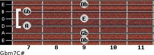 Gbm7/C# for guitar on frets 9, 9, 7, 9, 7, 9