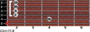 Gbm7/C# for guitar on frets x, 4, 2, 2, 2, 2